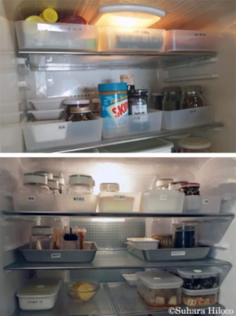 冷蔵庫収納法