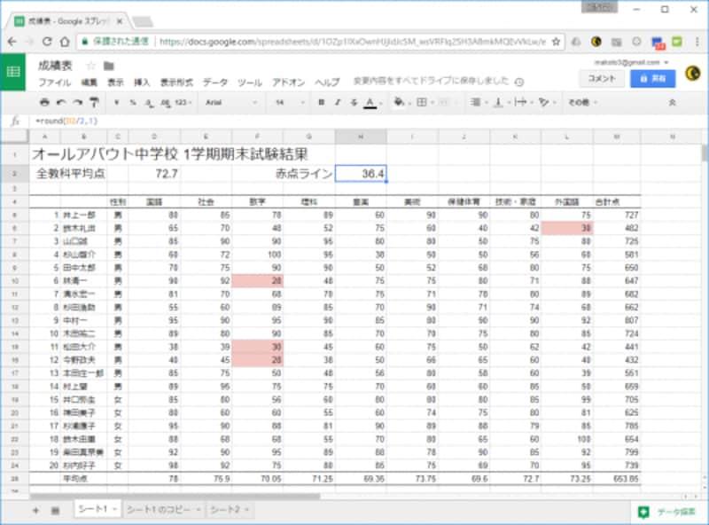 赤点以下の得点のセルを赤い背景色で表示した例です