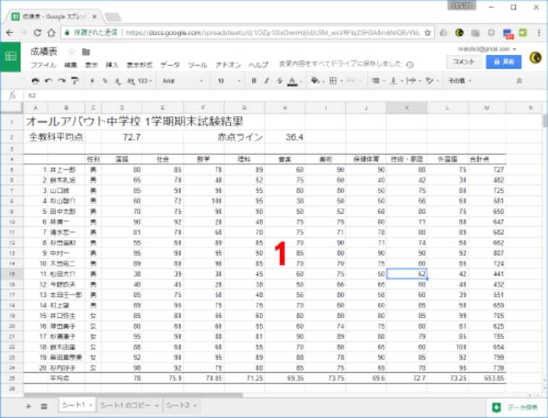 1.まずは、条件付き書式の設定されていないもとの成績表を示します。データは入力されていますが、成績の良し悪しの全体的な傾向はパッっと見ただけではわかりません