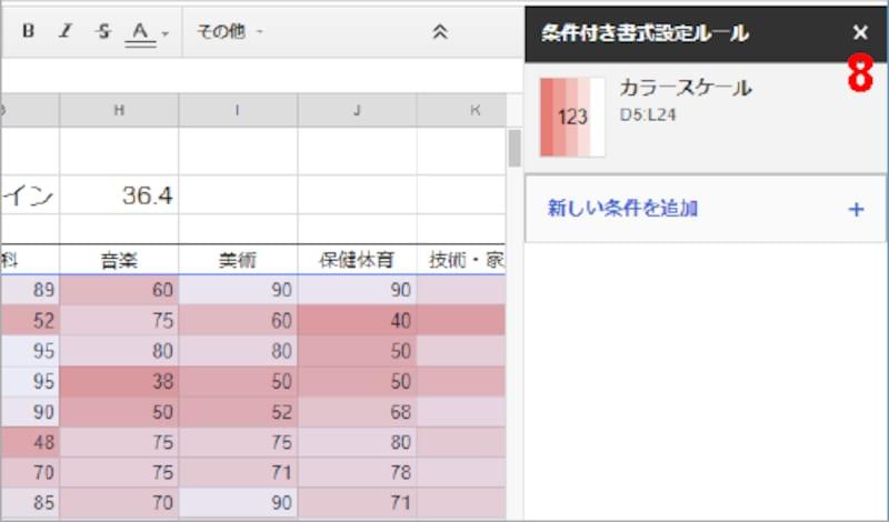 8.[×]をクリックして条件付き書式の設定画面を閉じます