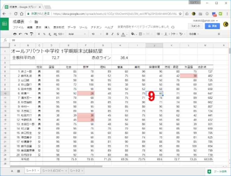 9.適当なセルをクリックして範囲選択を解除しましょう。赤点以下のセルだけ背景色が赤になりました