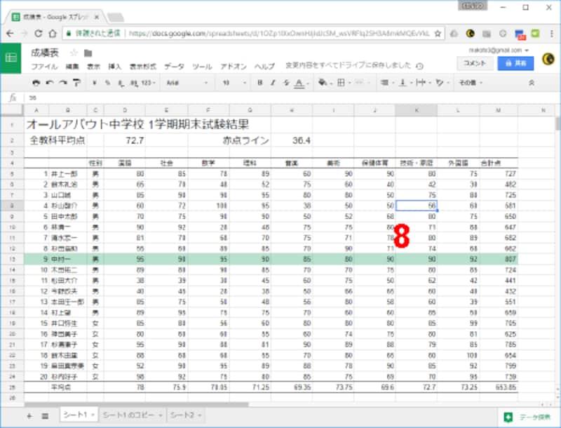 8.適当なセルをクリックして範囲選択を解除すると、最高得点の生徒の行だけ緑色の背景で表示されました