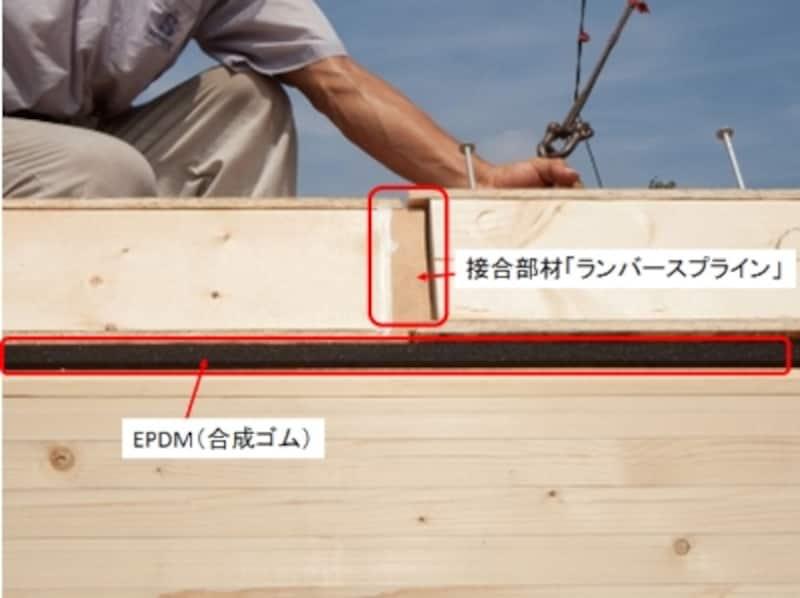 DSパネル同士を接合する接合部材「ランバースプライン」と、DSパネルと構造体を接合するEPDM。