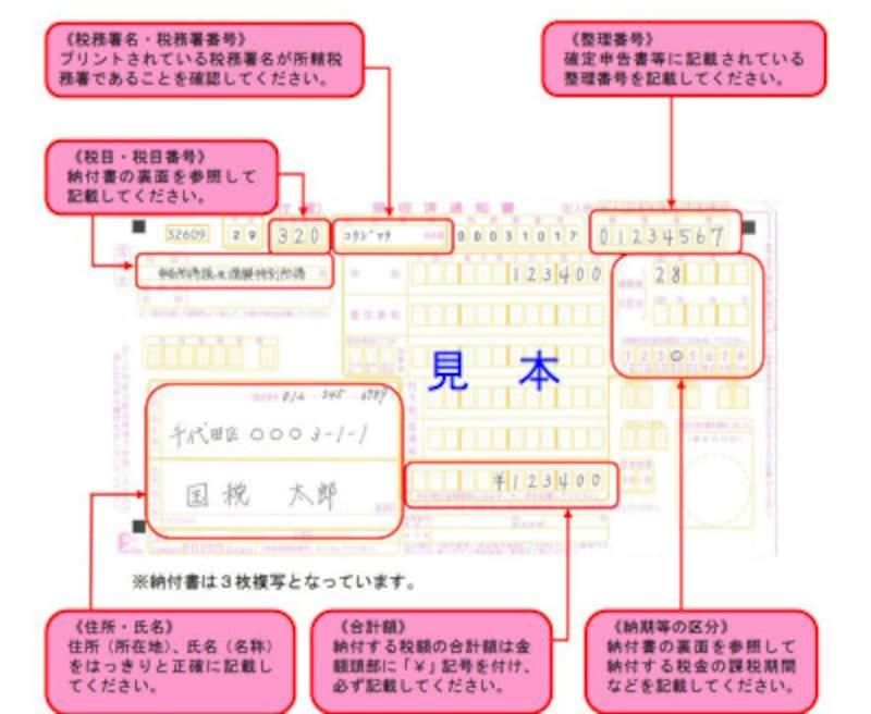 確定申告における納付書の記載例 (出典:国税庁 資料より)