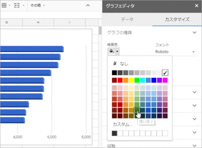 4.続けて[グラフの種類]の[背景色]をクリックして色の一覧を表示します。5.色をクリックして選択します
