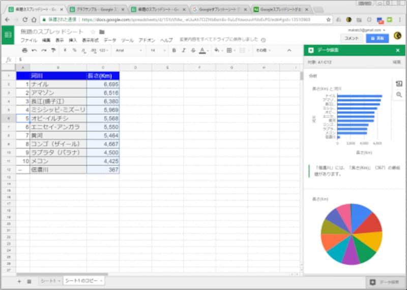 シートに入力されているデータが自動的に分析されていくつかのグラフが候補として提示されます。分析には人工知能が使われています