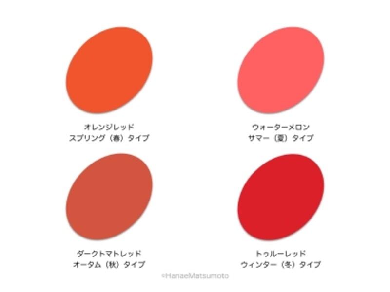自分に似合う赤い口紅を探すとき、4つのタイプの赤が指針となってくれるでしょう。