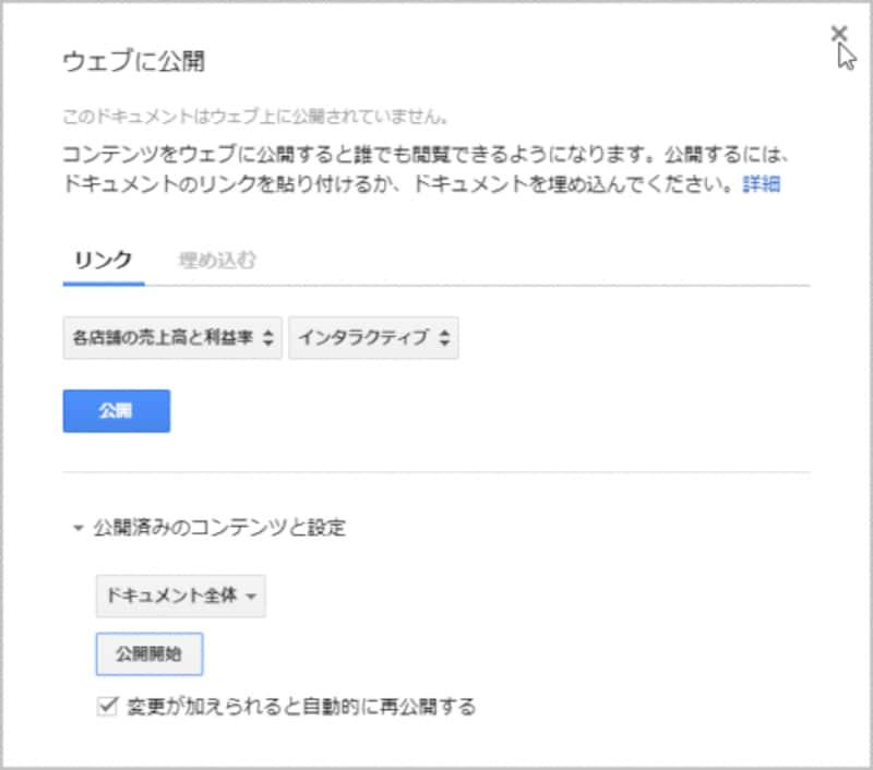 5.これで公開は停止されました。右上の[×]をクリックして設定画面を閉じます。なお、[公開開始]ボタンをクリックすれば、再びグラフを公開することも可能です