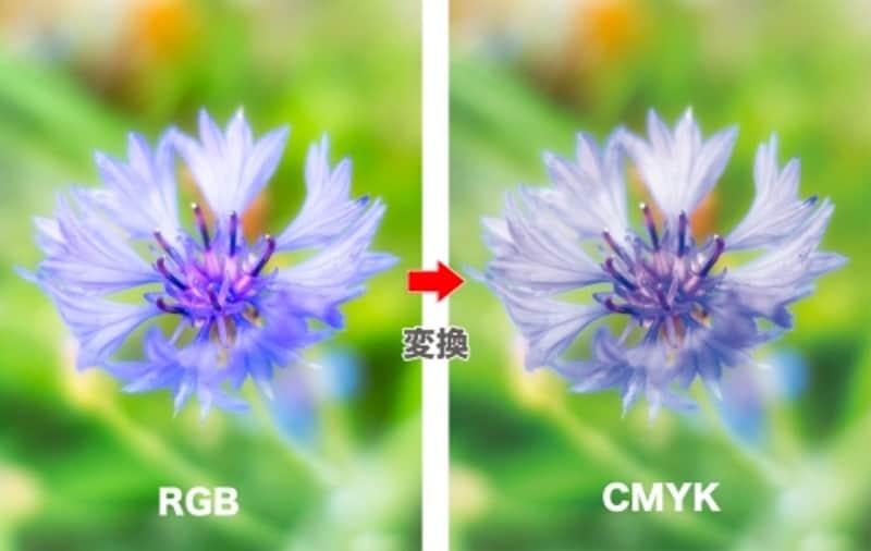 RGB画像をPhotoshopで「イメージ」メニューから「モード」の「CMYK」を選んで変換した例・