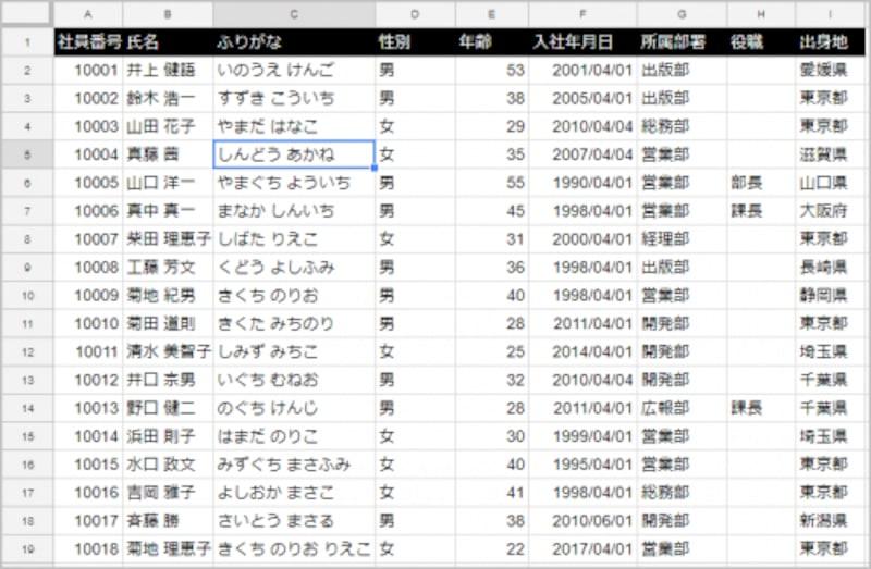 Googleスプレッドシートで作った社員名簿