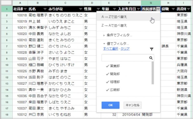 1.「所属部署」のフィルタアイコンをクリックしてメニューを表示します。2.[A→Zで並べ替え]を選択します。