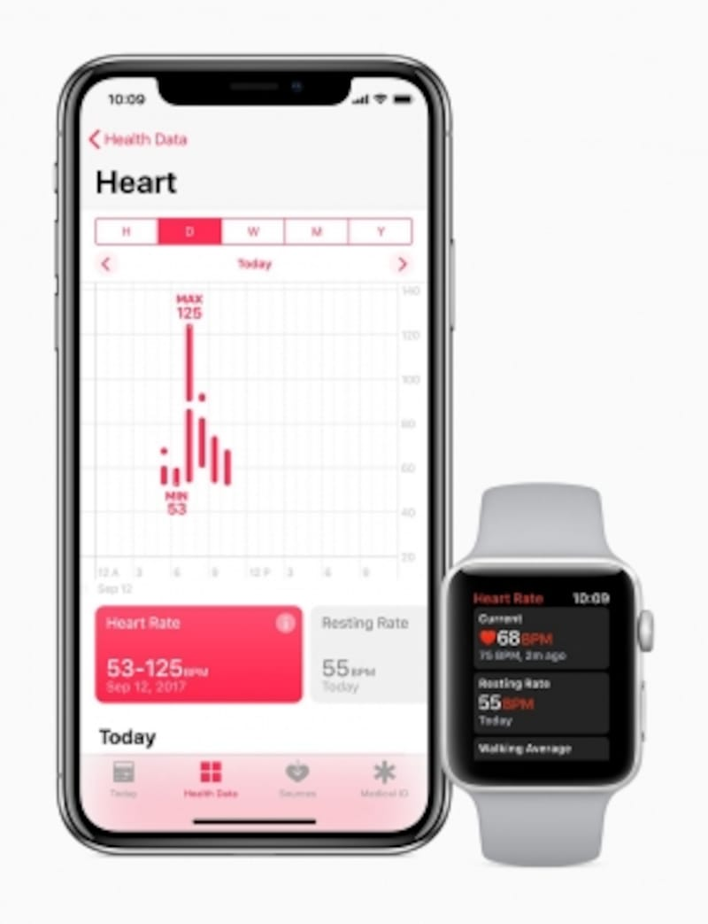 watchOS4では心拍数アプリケーションが新しくなった