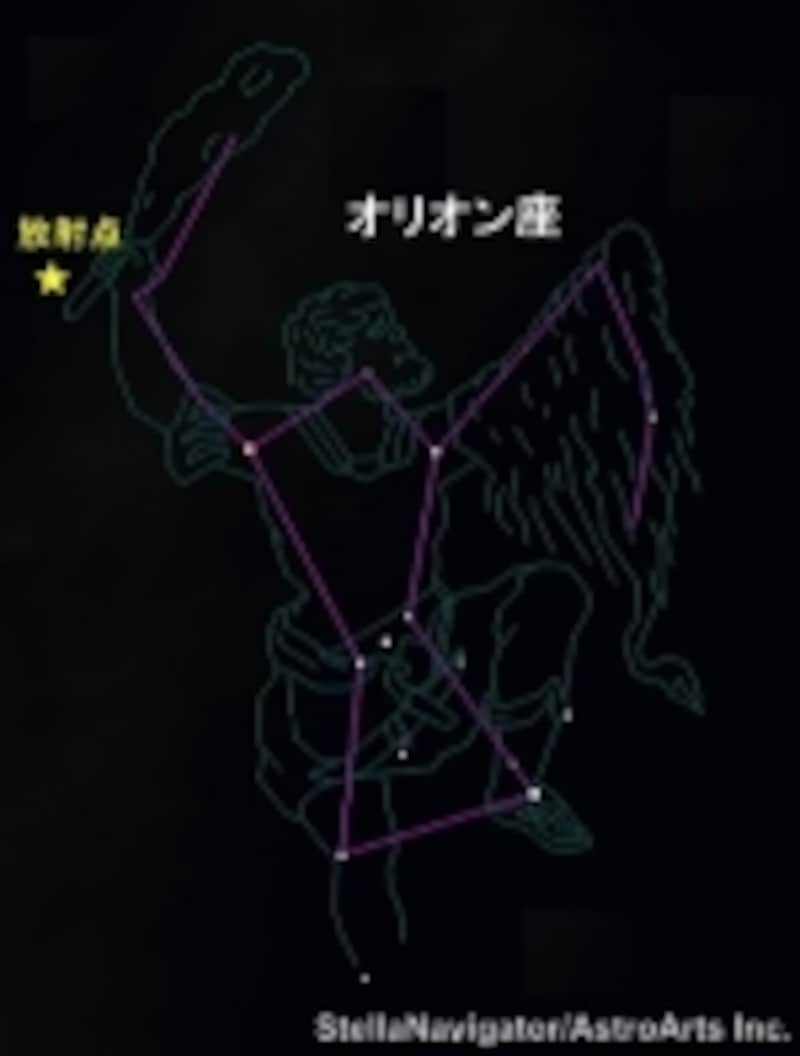 オリオン座流星群の放射点