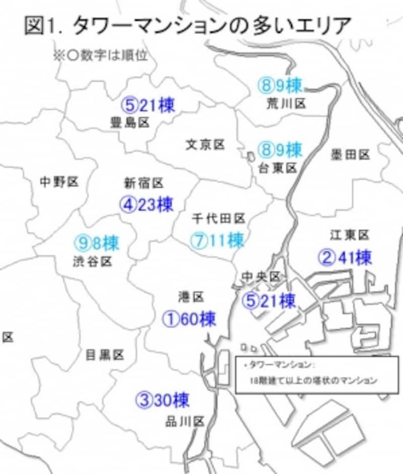 区別タワーマンションの多いエリア分布マップ