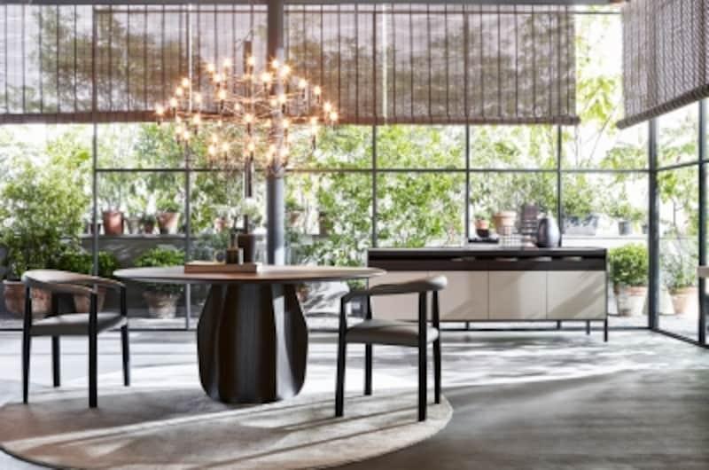 ウルキオラのテーブル