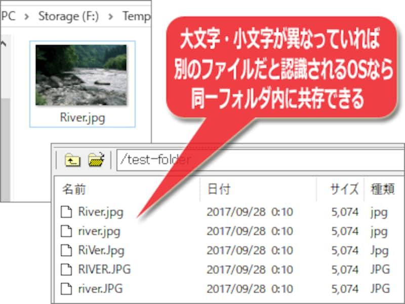 Windows上では「同じファイル」だと認識される大文字・小文字が異なるだけのファイル名でも、LinuxなどのOSが使われているウェブサーバ上なら「異なるファイル」だと認識されて共存できる