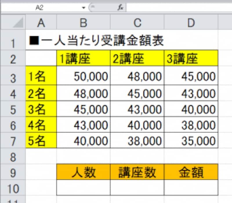 金額一覧表の例