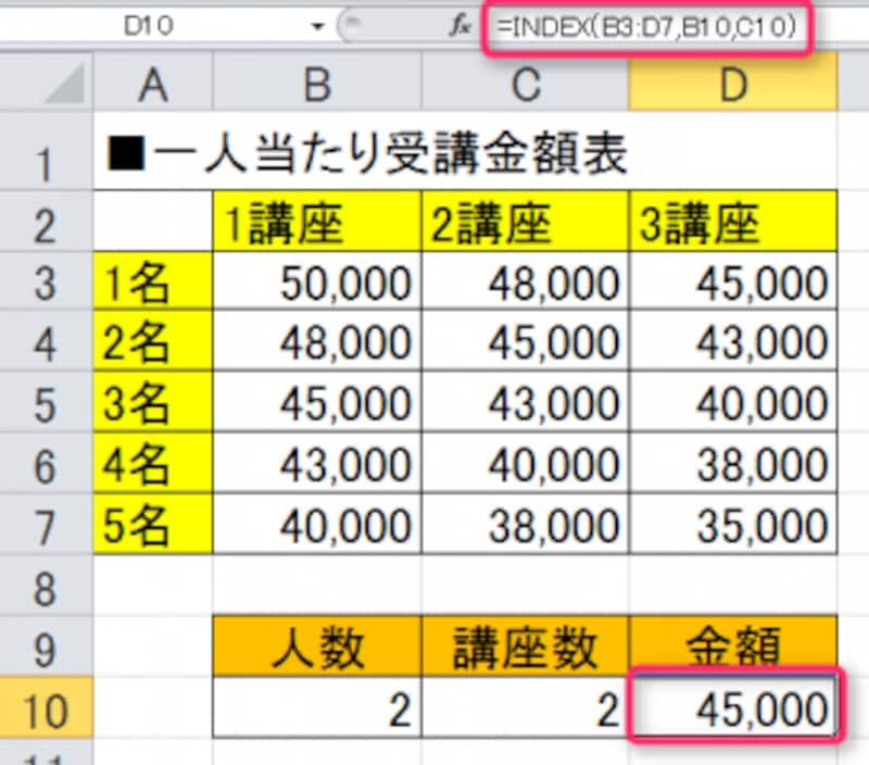 INDEX関数を使った例