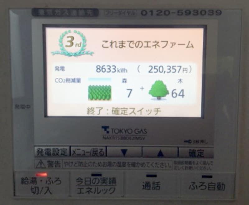 平均的な4人家族の我が家でエネファームが発電した電気量(2016年9月~2019年8月)
