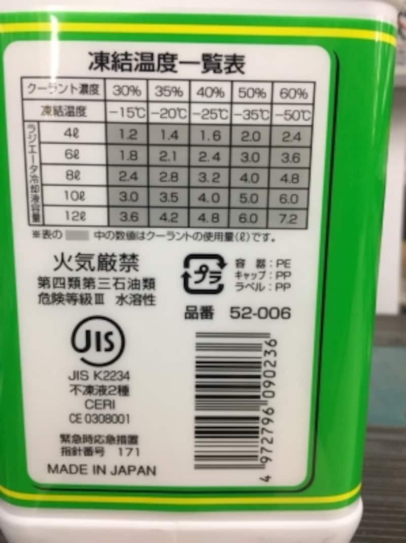 クーラント液濃度表
