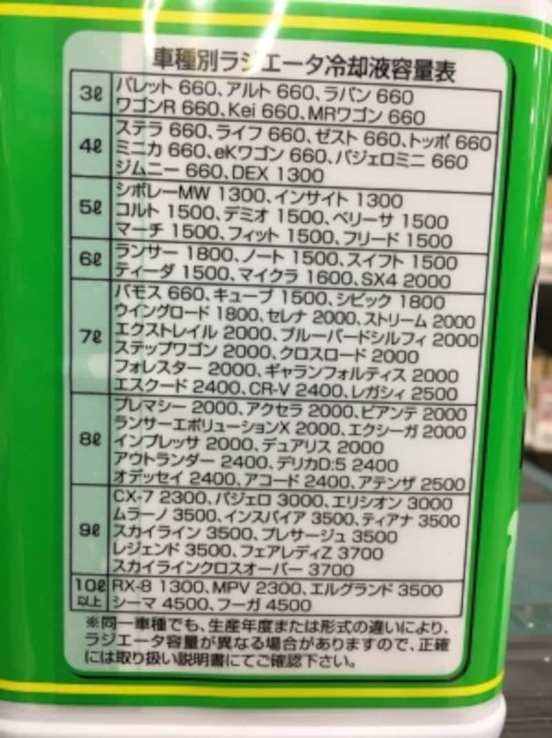 車種別ラジエータ冷却液容量表