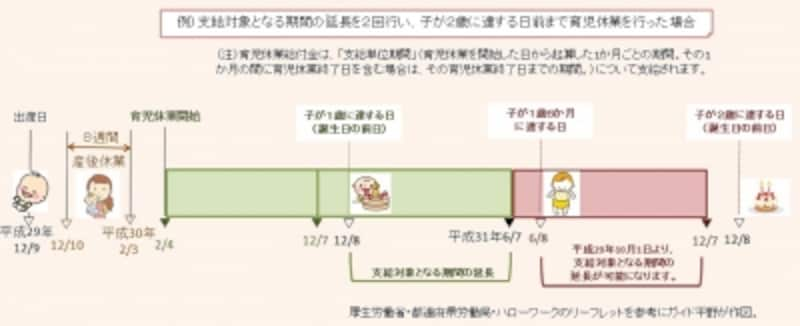 厚生労働省・都道府県労働局・ハローワークのリーフレットを参考にガイド平野が図表作成(クリックすると拡大表示されます)