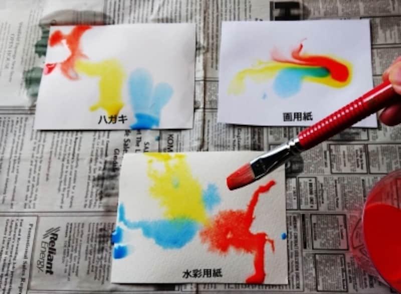 それぞれの紙に絵の具を落とす。にじみ方が違う。