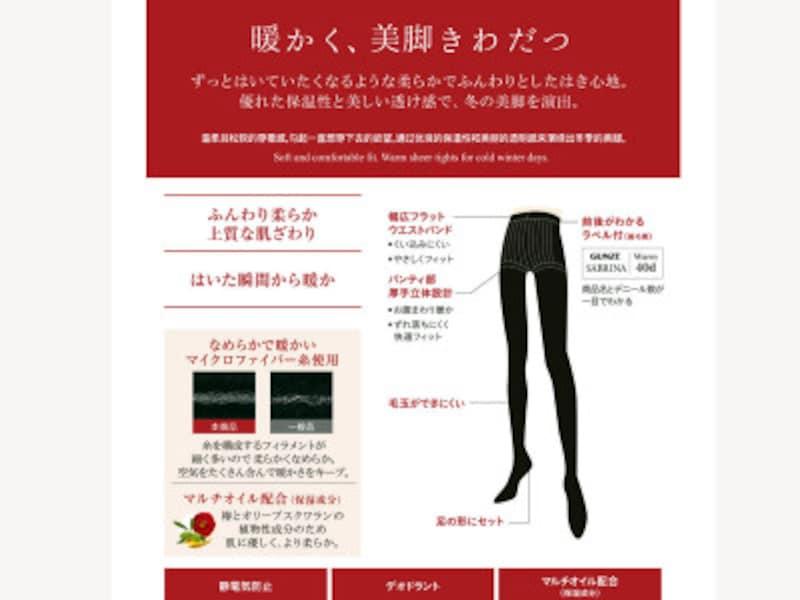 デニールとは?黒タイツの厚さや透け感、機能性を比較/タイツ/グンゼ