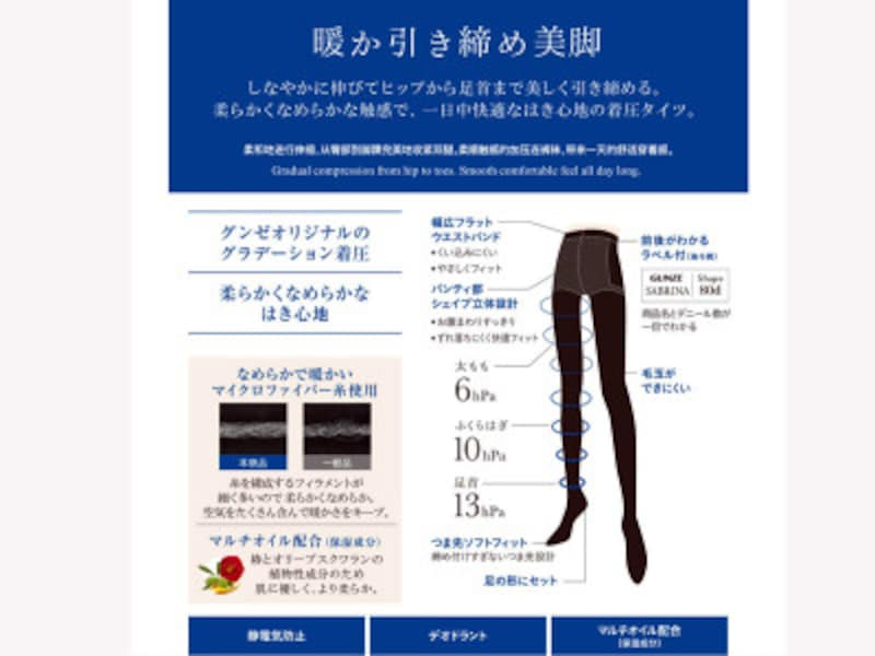デニールとは?黒タイツの厚さや透け感、機能性を比較/グンゼ