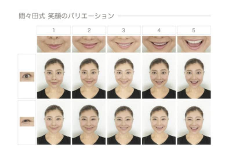 笑顔の作り方10パターン