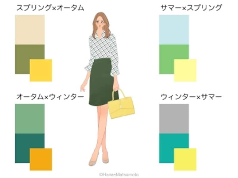 チェック柄のシャツとグリーンのスカートのコーディネート:グリーンのスカートで「はずし」を演出した例