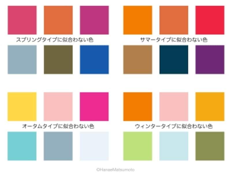 パーソナルカラー,似合わない色,似合う色