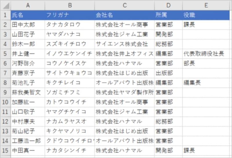Excelで作った差し込むデータです。データを入力したら、「差込データ.xlsx」というファイル名で保存します