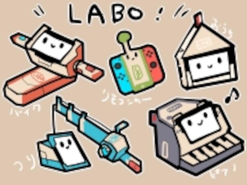 NintendoLaboの図