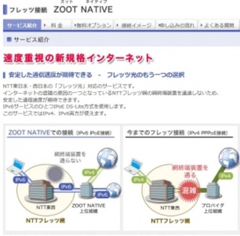フレッツ接続ZOOTNATIVE-INTERLINK