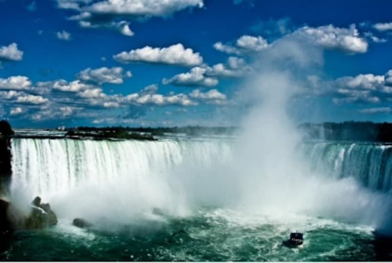 世界三大瀑布undefined滝undefinedナイアガラの滝