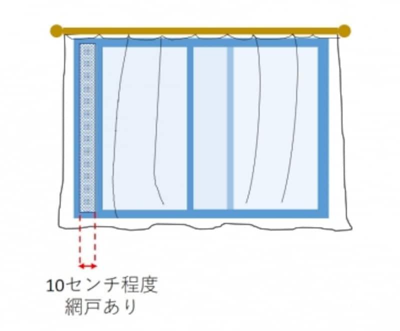 窓を開けて換気する時は花粉の多い日・時間帯を避けてレースカーテンをして10センチほど開けましょう