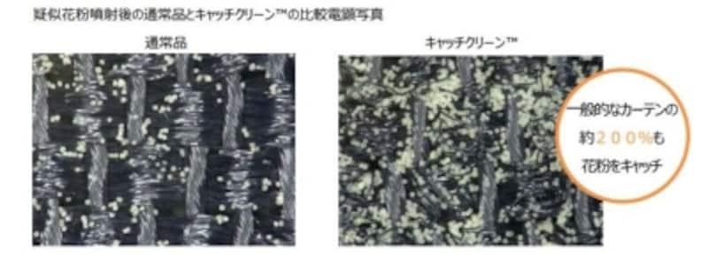花粉をキャッチするカーテンの繊維の様子(出典:日本経済新聞)
