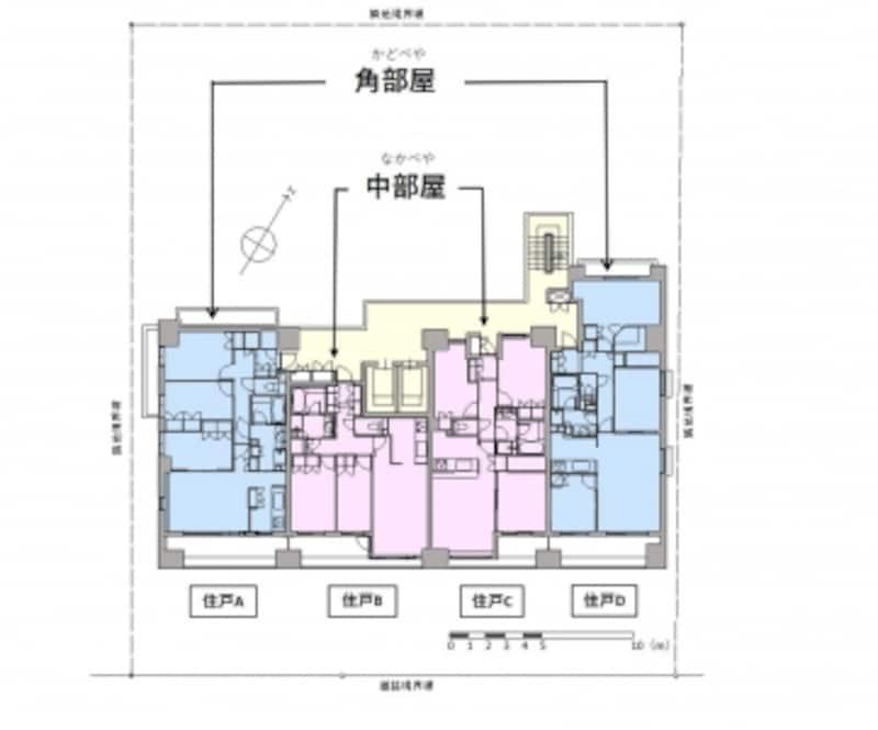 【図1】住戸AとDが角部屋で間に挟まれた住戸BとCが中部屋