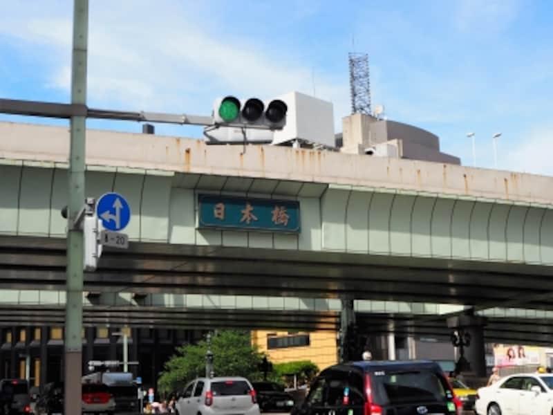 日本国道路元標は道の真ん中にある