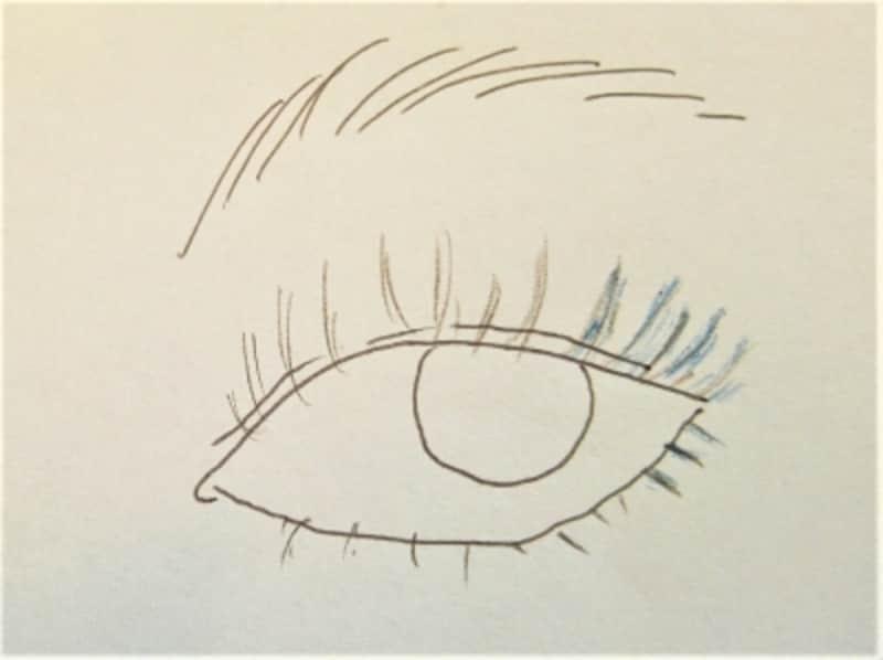 目尻を「つ」型で囲むイメージで