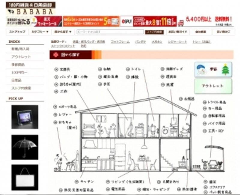 楽天市場・BABABATOPページのキャプチャ画像