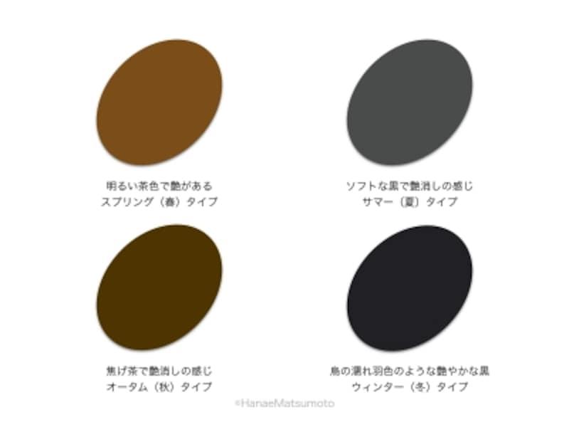 日本人の髪色は大きく4つのタイプに分類することができます