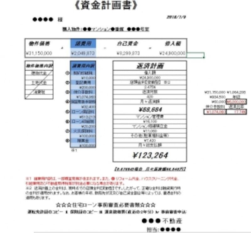 住宅購入の資金計画書の例