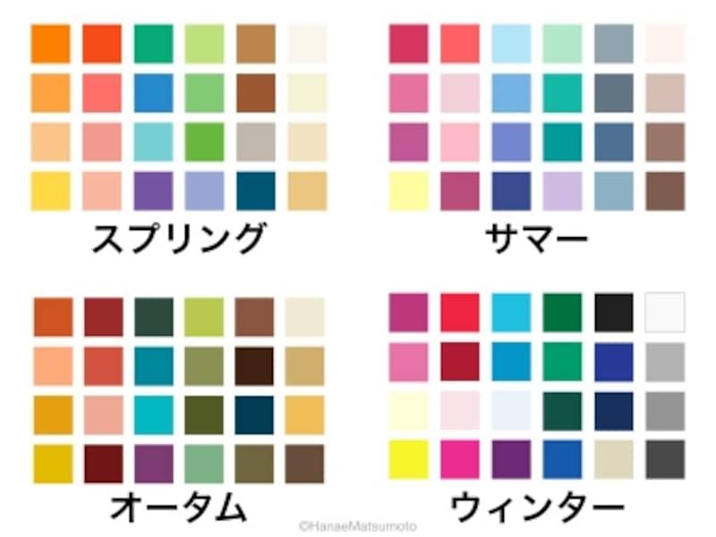 パーソナルカラーの4つのカラータイプには、それぞれ似合う色があります