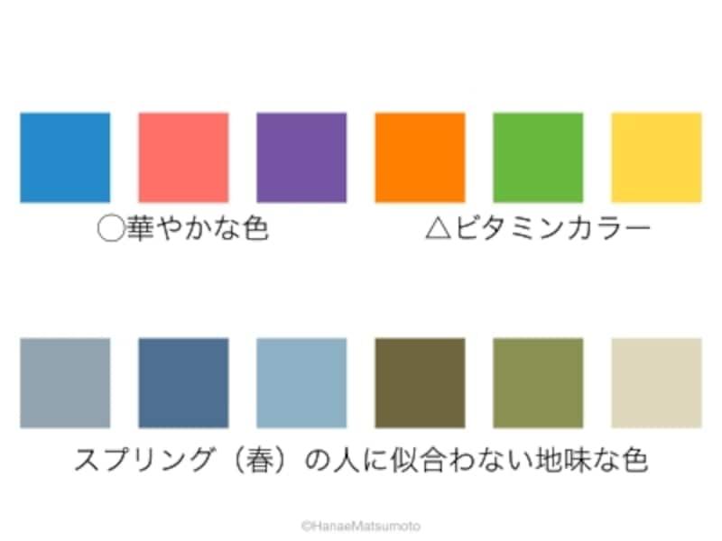 スプリング(春)の人は、ぼんやりした地味な色も似合いません。地味な色と相性がよいのは華やかな色。ビタミンカラーは色が浮いてしまいます