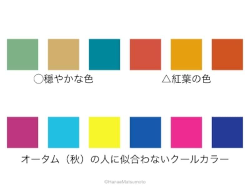 オータム(秋)の人に、クールでキレのある色は似合いません。クールカラーと相性がよいのは穏やかな色。紅葉の色のような暖色系の濃い色を合わせると奇抜な印象になりがちです