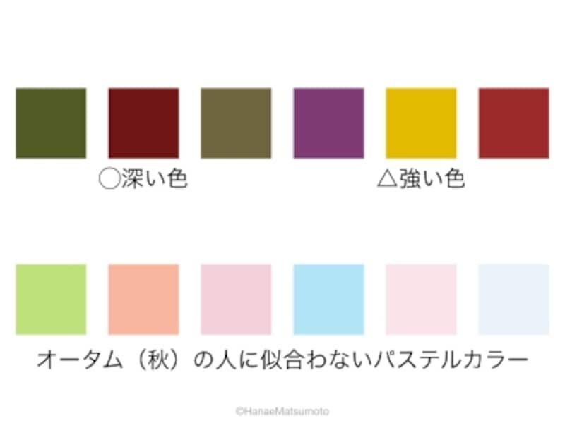 オータム(秋)の人は、パステルカラーも苦手です。パステルカラーと相性がよいのは深い色。インパクトの強い色は垢抜けない印象になってしまいがちです