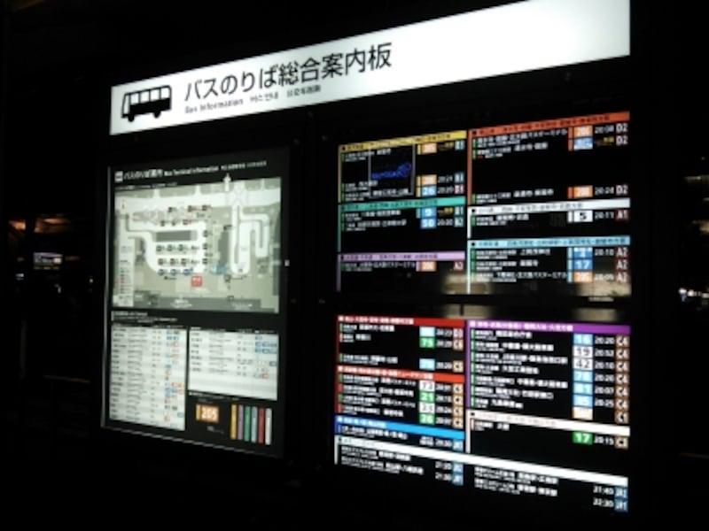 京都駅・中央口のバス案内板