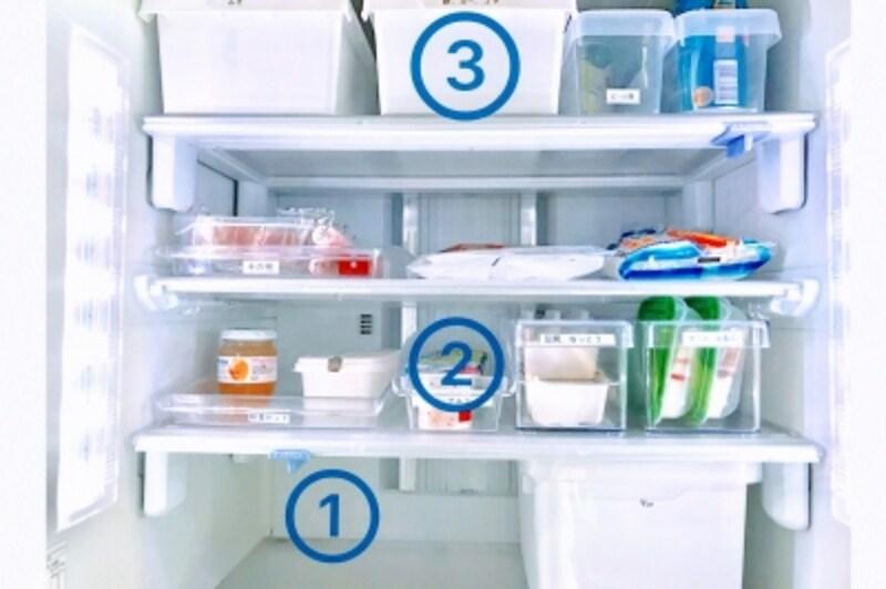 冷蔵庫の収納のコツ